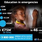 factograph-educationinemergencies