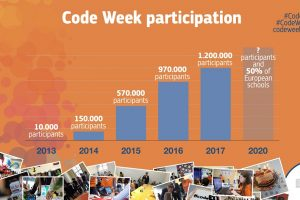 CodeWeekPicture-1